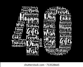 Happy 40th birthday word cloud collage concept