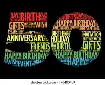 50th birthday images stock photos vectors shutterstock happy 50th birthday word cloud collage concept m4hsunfo