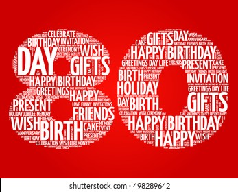 Happy 80th Birthday Word Cloud Collage Concept
