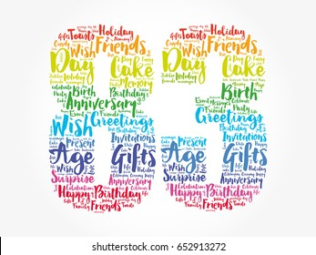 Happy 83rd birthday word cloud collage concept