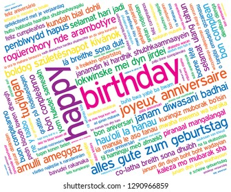 HAPPY BIRTHDAY Vector Tag Cloud of Translations Card