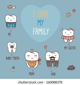 Happy family teeth set. Dental vector cartoons. Illustration for children dentistry and orthodontics. Mom, dad, sister and brother, baby.