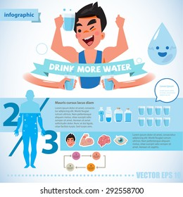 water infographic images stock photos vectors shutterstock