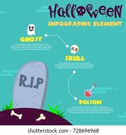 Happy Halloween Infographic Design Style