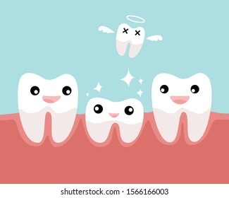 happy permanent teeth growing. dental care concept. vecter illustration.