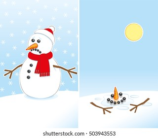 Happy Snowman with Carrot Nose and Stick Arms wearing Red Scarf and Santa Hat finally Melting in the warm Sunshine