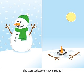 Happy Snowman with Carrot Nose and Stick Arms wearing Green Scarf and Bobble Hat finally Melting in the warm Sunshine over 2 Frames