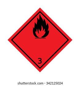 Hazard 3 Flammable Liquid Warning Sign