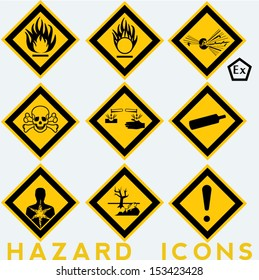 Hazard Icons: 9 + 1 package symbols. Yellow background.