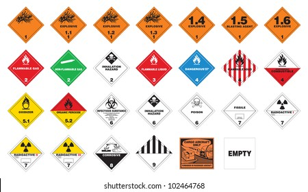 Hazardous materials - Hazmat Labels Pictograms, designed according to the Department of Transportation. For marking boxes and crates.
