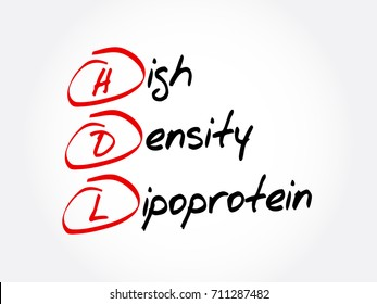 HDL - High-density lipoprotein, acronym health concept background