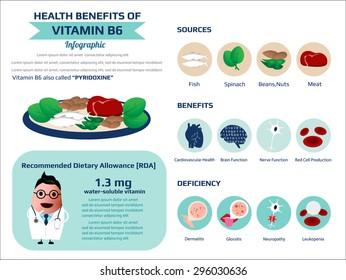health benefit of vitamin b6 thiamin infographic, vector illustration.