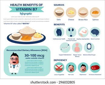 health benefit of vitamin b7 biotin infographic, vector illustration.