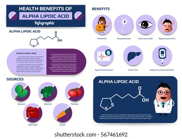 health benefits of alpha lipoic acid infographic, supplement and nutrition vector illustration
