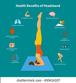 Health Benefits of a Headstand Inforgraphics Woman practicing headstand yoga sirsasana. human health elements: heart, lungs, skin, hair structure, muscle strength, eyesight, brain, blood cells, edema