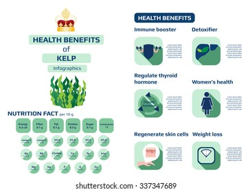 health benefits of kelp (seaweed) infographic, medical health infographic for education, vector illustration.