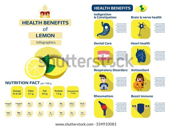 Health Benefits Lemon Infographic Medical Health Stock