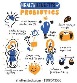 Health benefits of probiotics. Hand drawn infographic poster. Vector