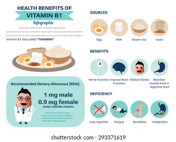 health benefits of vitamin B1 (Thiamine) infographic, supplement infographic, nutrition and health infographicvector illustration.
