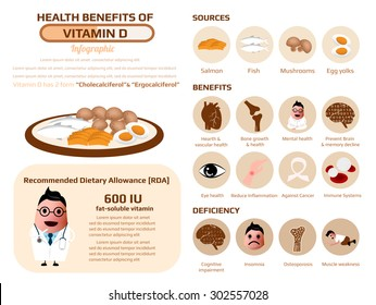 health benefits of vitamin d, supplement nutrition fact vector illustration.