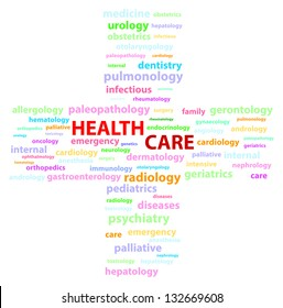 Health Care Words Surrounded By Medical Specialties Words Cloud