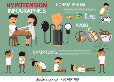 Health concept infographics of hypotension & hypertension disease. Symptoms and prevention blood pressure health or healthy and medical vector illustration.