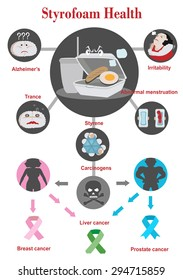 The health dangers of Styrofoam Info graphics Vector Illustration.