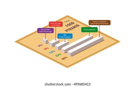 Health food infographic. Food pyramid. Vector illustration.