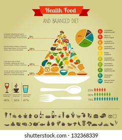 Health food infographic. Text in latin.