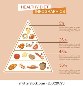 Health food infographic (vector). pyramid.