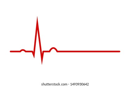 Health and medicine. Cardiogram of the heart rate.