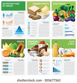 Health And Nutrition Food By Group Infographic Chart Diagram Design Template
