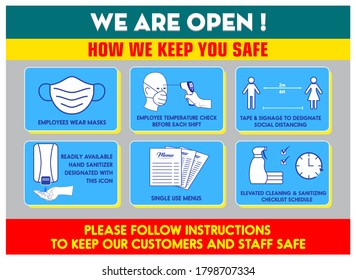 health and safety protocols or best practices retail food store or new normal lifestyle concept. eps 10 vector, easy to modify
