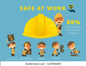 Health and Safety.Construction site Accident.Type of injury. Safety first Infographic.
