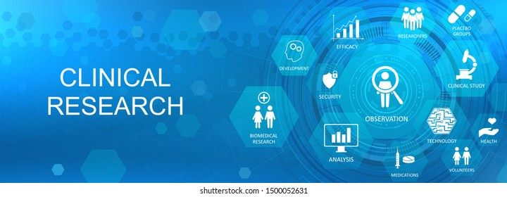 Healthcare concept. Medical research background with icons and Key aspects of the clinical research. Medical healthcare icons website banner. Vector illustration.