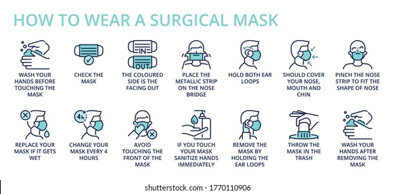Healthcare infographic. 2019-nCoV. How to wear and remove a surgical mask correctly. Information about COVID-19 prevention.
