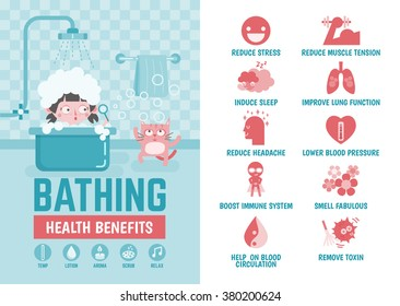 healthcare infographic about bathing health benefits