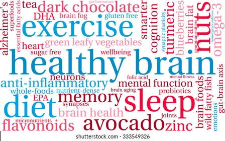 Healthy Brain word cloud on a white background.