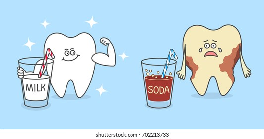 Healthy cartoon tooth with a glass of milk and decayed tooth with a soda. Dental care and hygiene infographics. Good and bad drinks for your teeth.