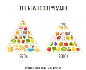 Healthy diet infographics. Classic food pyramid chart and the modern nutrition advice. Vector illustration.