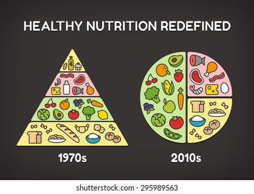 Healthy diet infographics: comparison of the classic food pyramid chart with the latest nutritional recommendations.