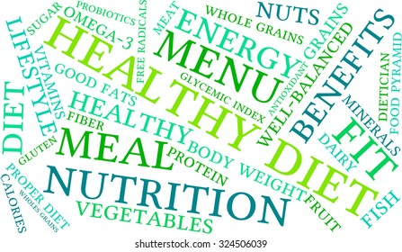 Healthy Diet word cloud on a white background.