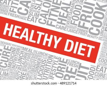 Healthy diet, word cloud vector concept presentation background