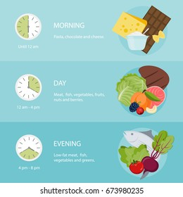 Healthy eating: The best time for eating. Diet infographics