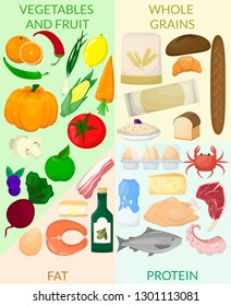 Healthy eating infografic. Food product icons. Diet Vector illustration