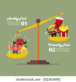Healthy food and junk food balancing on scales infographic. healthy lifestyle concept
