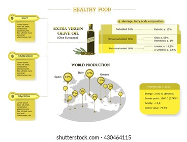 healthy food: olive oil and its properties