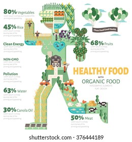 Healthy food with organic food infographic. Food trend health care concept.