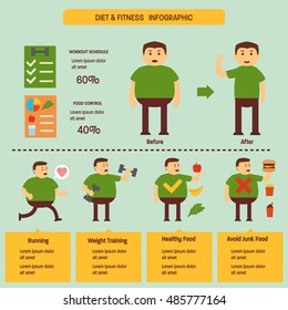 Healthy food vs Bad food info graphic. Eating habit
