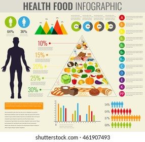 Healthy foods infographic. Food pyramid. Healthy eating concept. Vector illustration
